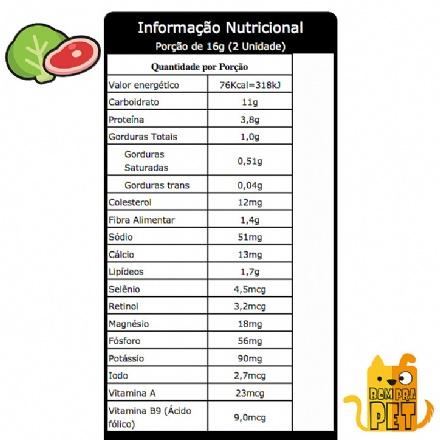 Biscoito Carne com Espinafre (150gr)