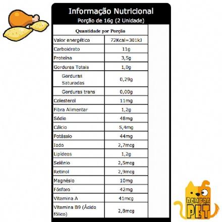 Biscoito Frango com Mandioquinha (150gr)